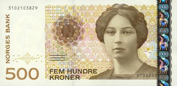 turkiet pengar