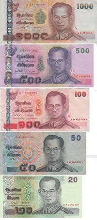 valutakurs bath kronor