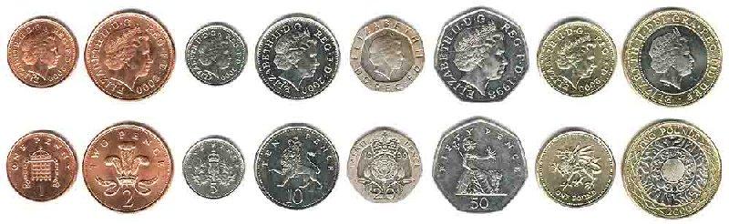 Egypten valuta forex
