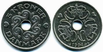 Forex valuta dkk
